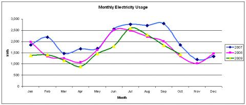 Remarkable How To Monitor Your Homes Energy Consumption Mapawatt Wiring Digital Resources Indicompassionincorg