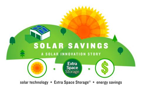 solar mapawatt rh mapawatt com